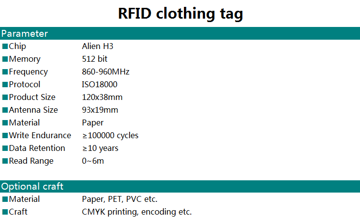 rfid tags for clothing